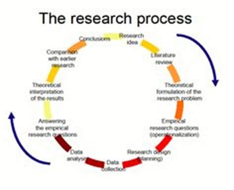 Parts of research paper chapter 4